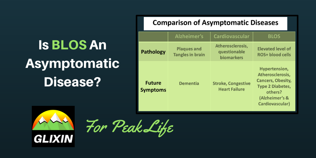 Is BLOS an Asymptomatic Disease?